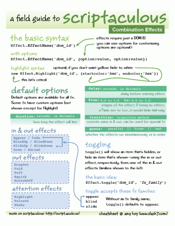 Script.aculo.us Cheat Sheet